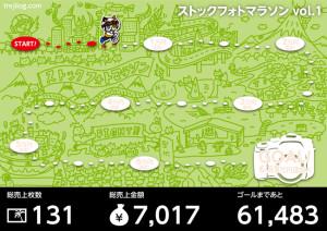 【収支報告】ストックフォトマラソン vol.1