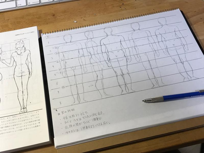 イラスト修行記録 vol.02 〜人体のプロポーション〜