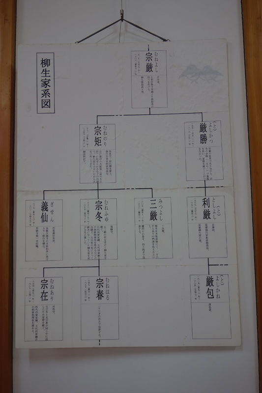 柳生家の家系図