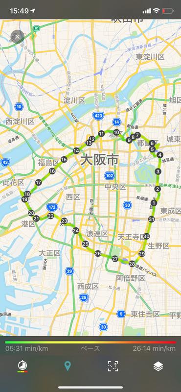 大阪環状線一周ウォーキングの計測データ